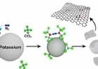石墨烯掺杂技术三大方法解析