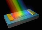基于石墨烯的光学生物传感器的研究进展