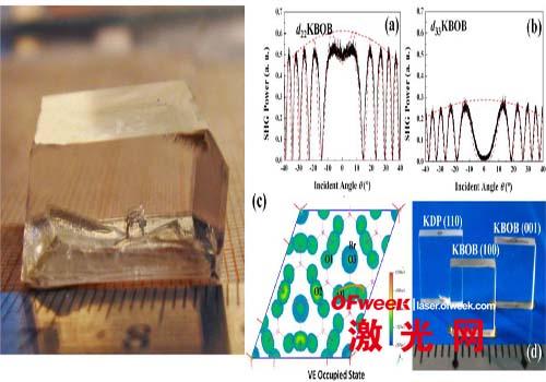 卤素钙钛矿晶体结构