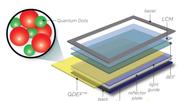 新型qled量子屏阻击oled屏