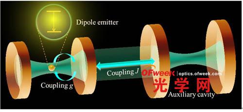 北大肖云峰研究员在微腔光学研究领域取得突破