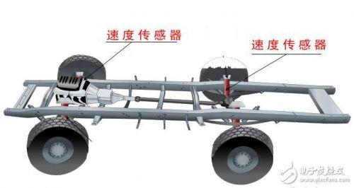 速度传感器在汽车ABS系统中的应用