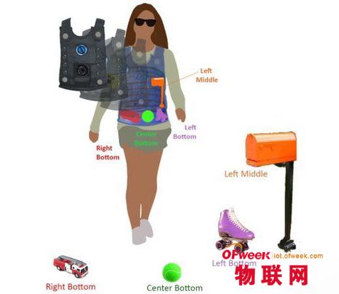 震动衣服:盲人的最新导盲设备