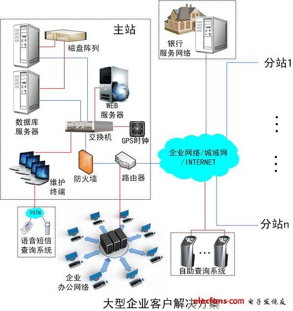 电力线载波自动抄表系统方案解析