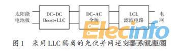 如何利用LLC谐振电路改进光伏并网逆变器
