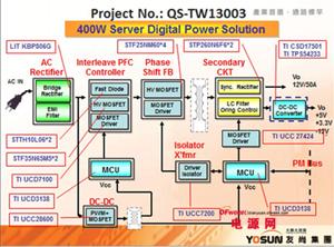 大联大友尚集团推出TI 400W 12V/33A服务器