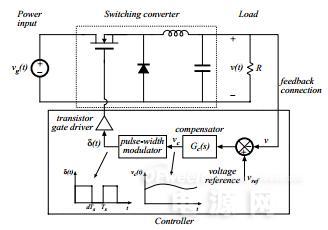 成为一个开关电源的工程师需要哪些知识?