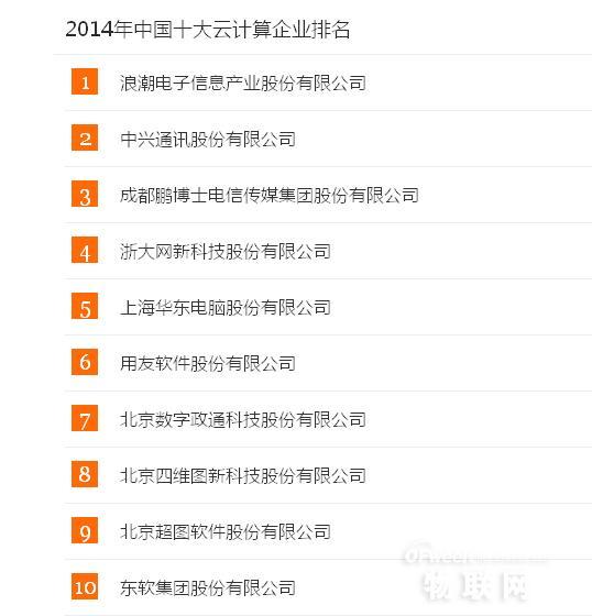 2014中国十大云计算企业盘点(图)