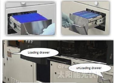 在线测试丝网印刷湿重功能对晶硅太阳能电池生产监控的意义
