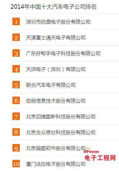 盘点2014中国十大汽车电子公司(上)