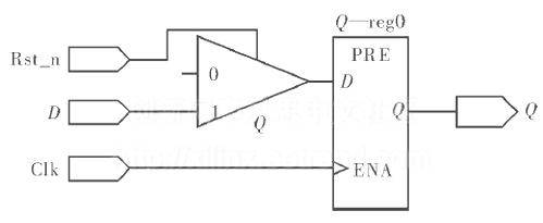 fpga复位的可靠性设计方法