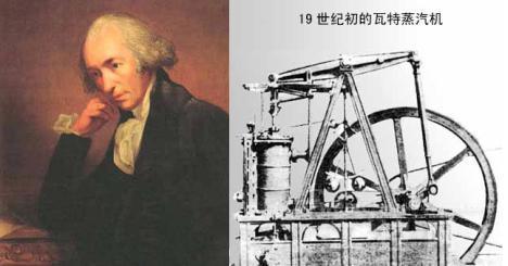 关于蒸汽机的发明历程
