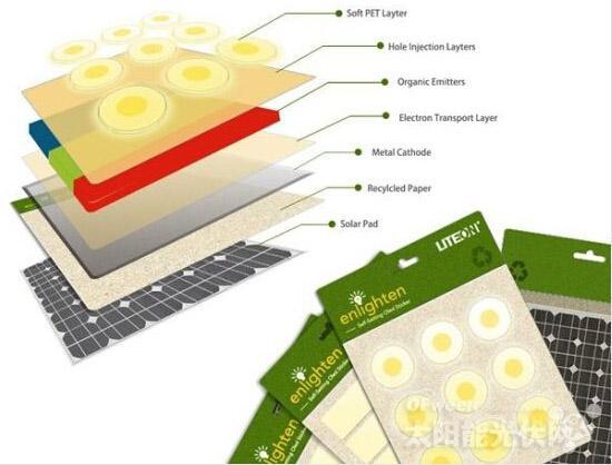 贴哪哪亮的太阳能贴纸