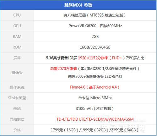 魅族MX4真机评测+图赏:完爆小米4不只是跑分