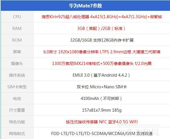 海思K925/全金属/6英寸巨屏 华为Mate7全面评测