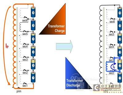 浅析锂离子电池组的主动充电平衡法