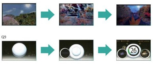 最适合车用多显示器综合HMI系统的开发平台