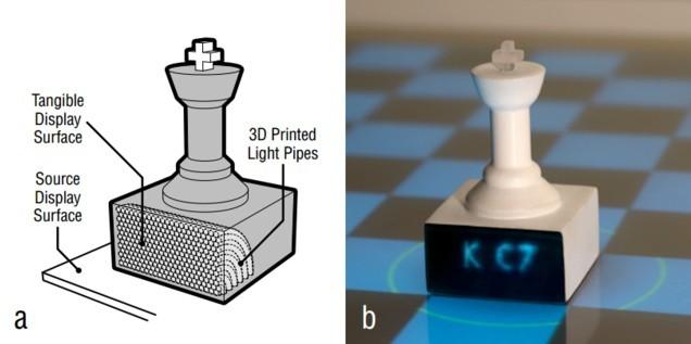 打印比基尼?3D打印可不止这个功能