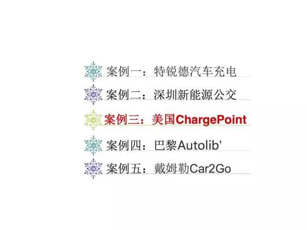 新能源电动汽车市场分析报告