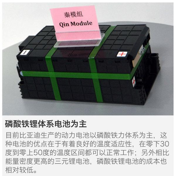 比亚迪动力电池业务解读