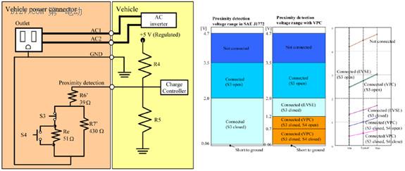 利用新能源汽车为电器充电