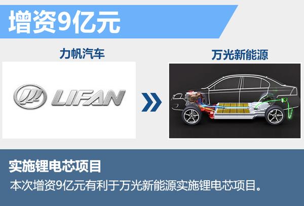 力帆集团建60亿Wh锂电芯项目 搭21款新能源车