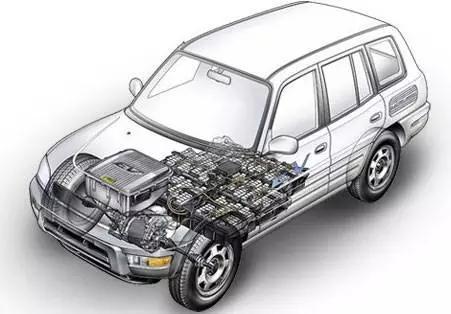 新能源车电池质保期是怎么定下来的?