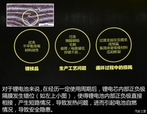谈电动车锂电池安全技术