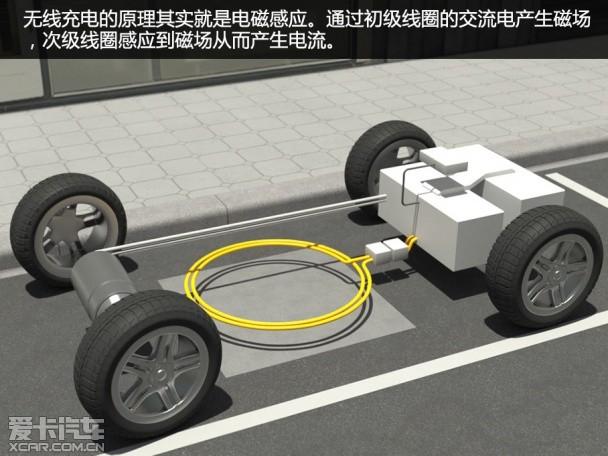 解析电动汽车无线充电技术 续航短不用怕