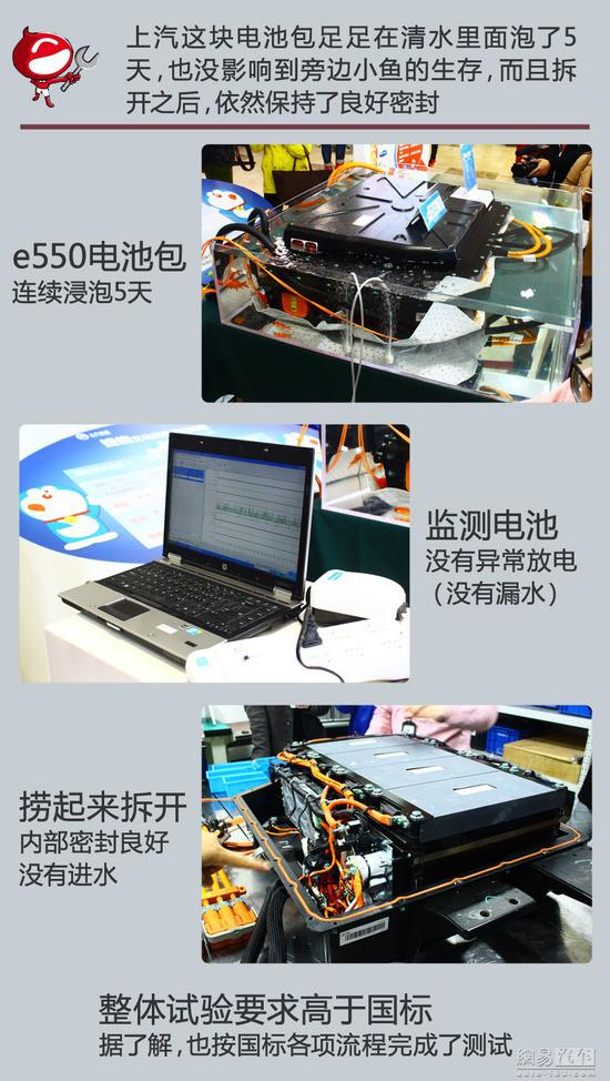 解析电动汽车电池:未来还能玩出什么花样?