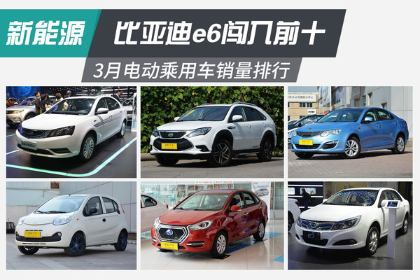 比亚迪e6闯入前十 3月电动乘用车销量排行