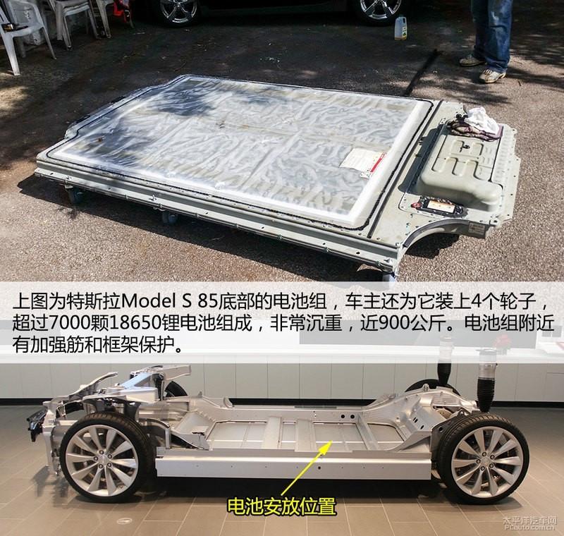 特斯拉的电池爆炸威力有多大?拆开它的电池看看就知道了