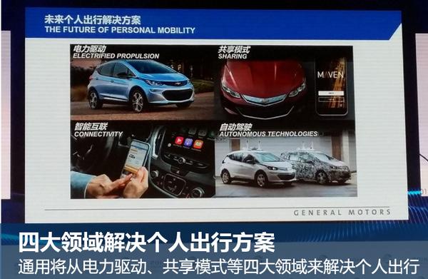 电动化/自动驾驶主导 6大车企掌门谈未来
