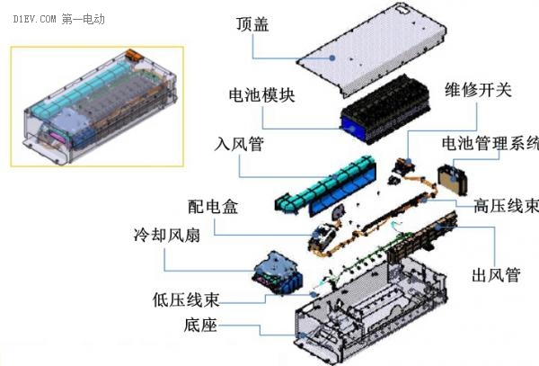 史上最易懂的动力电池系统设计讲解