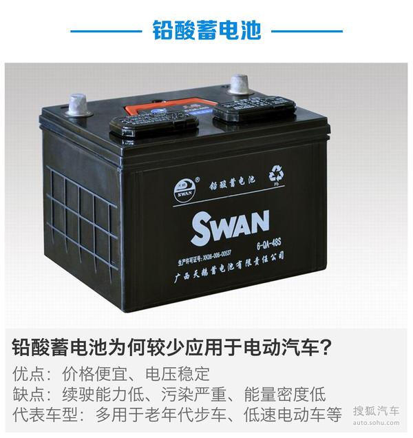 新能源轿车动力<a target=_blank href='http://www.ok168dy.com/'>电池</a>基础知识解析