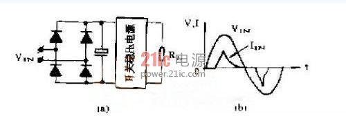 低谐波、高功率因数AC/DC开关电源变换器设计