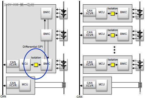 bms 硬件电路图设计
