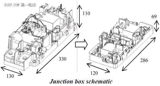 b)可能转移至配电盒转移的功能   · 高压测量   · 继电器控制和诊断   · 电流测量   c)可能转移至整车控制器的功能   · 充电控制   · 热管理控制   典型的功能分配可以如下图4所示。
