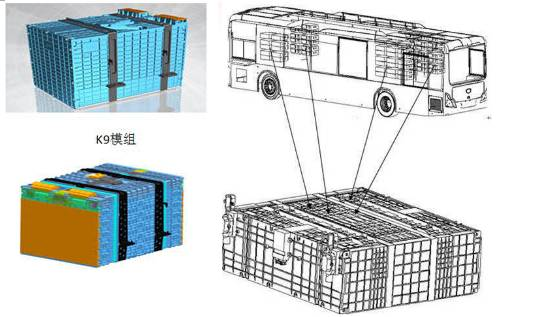 ofweek锂电网 锂电池 正文    总体来说,纯电大巴的电池系统结构,大体