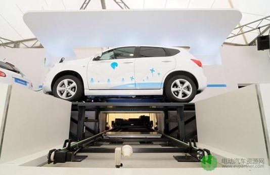 解析电动汽车换电模式现状:理念完美 前行尴尬
