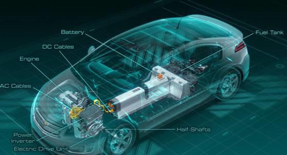 【分析】走进动力电池行业 直面石墨烯等热门问题