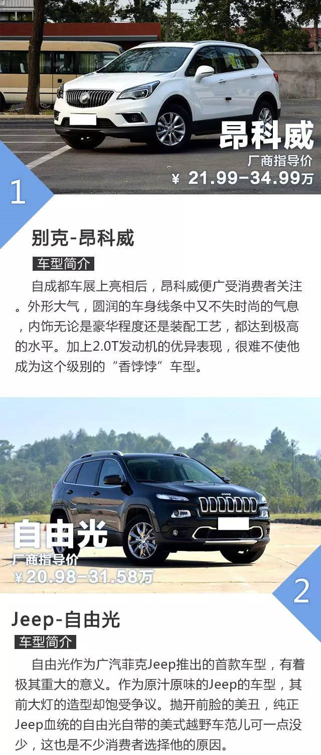 20万级SUV比拼:比亚迪唐PK合资车型