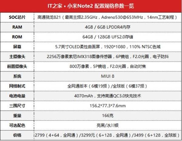 小米Note2深度评测:硬件/拍照/续航等 小米Mix抢风头了吗?
