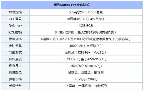 华为Mate9对比小米Note2/锤子M1L等评测:6GB内存 谁更强悍?