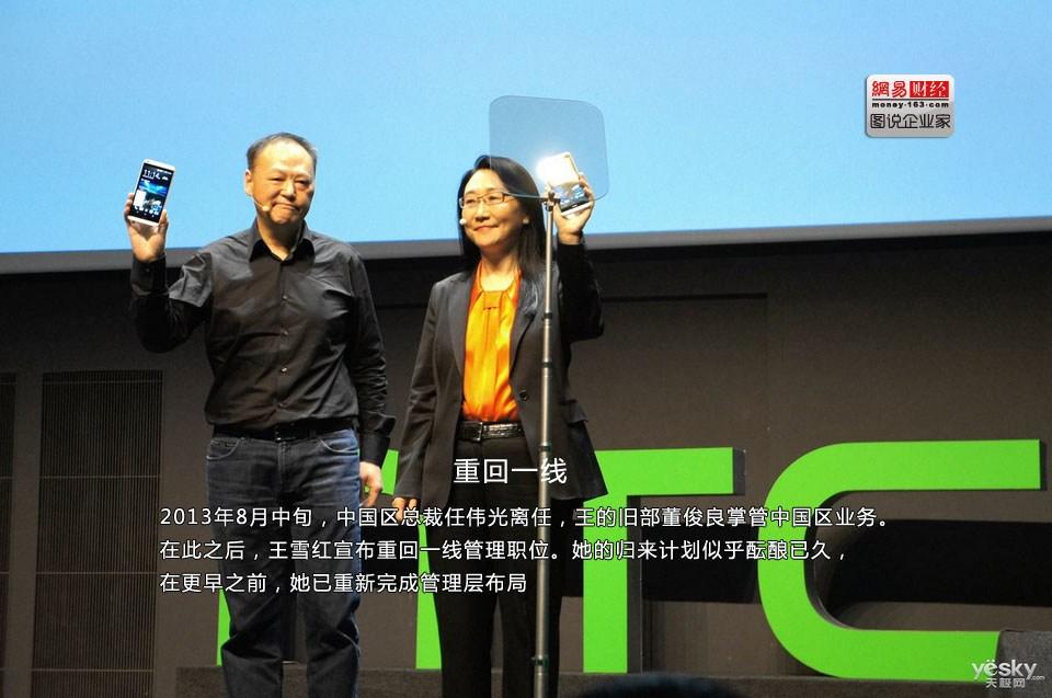 图说企业家王雪红 HTC掌门随性的首富