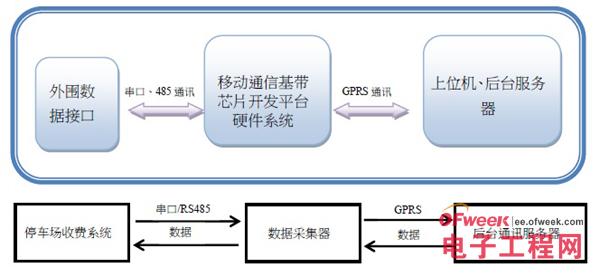 大联大控股推出广义安全监控整合方案