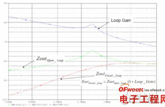 【秘籍】开关电源电路开发设计大全