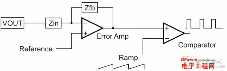 1 低电平控制电路的诸多噪声形成机会