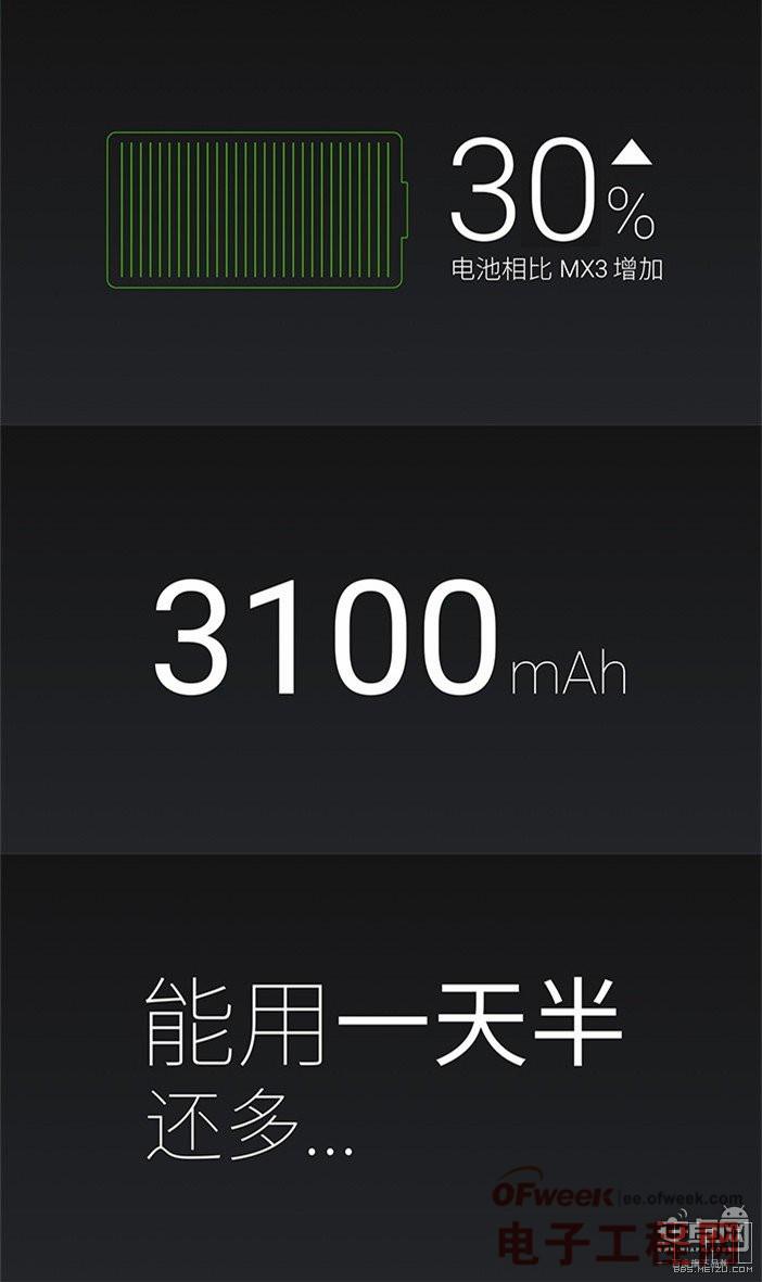 魅族MX4 Wi-Fi信号、跑分、摄像头、电池续航等全面评测(图文)