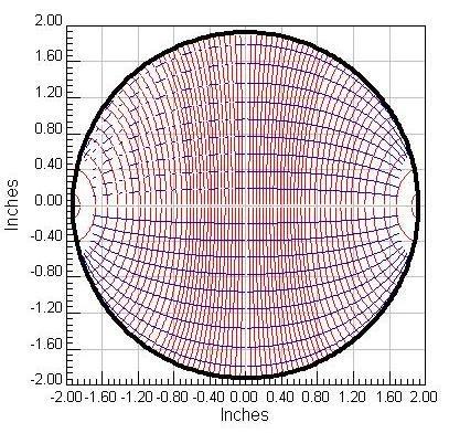 正文         我们要做的金属罐天线是一个引导电磁波向指定方向传播